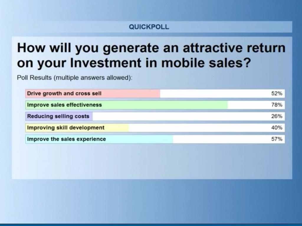 Mobile Sales 3
